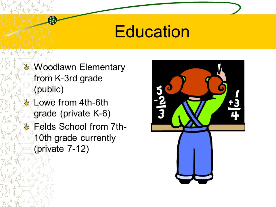 Education Woodlawn Elementary from K-3rd grade (public)