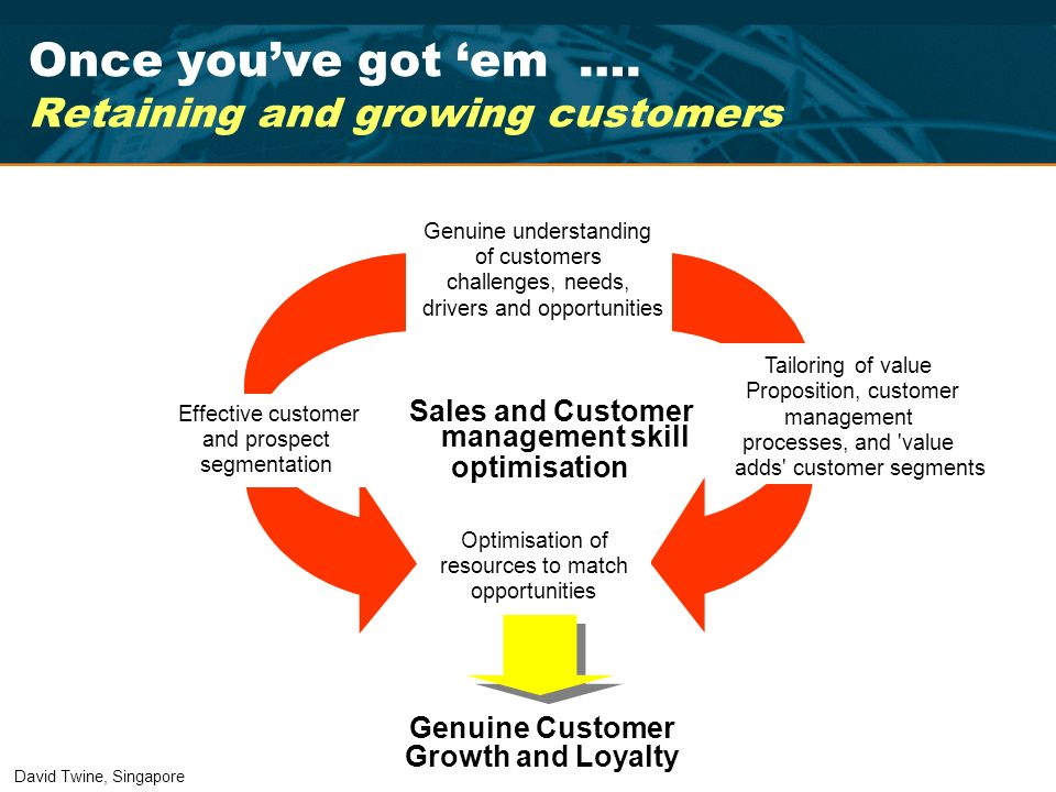 Once you've got 'em …. Retaining and growing customers