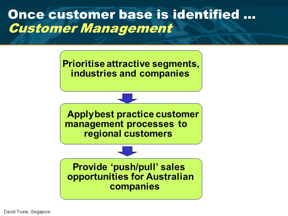 Once customer base is identified ... Customer Management