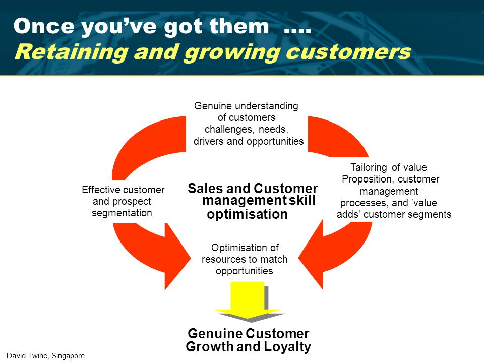 Once you've got them …. Retaining and growing customers
