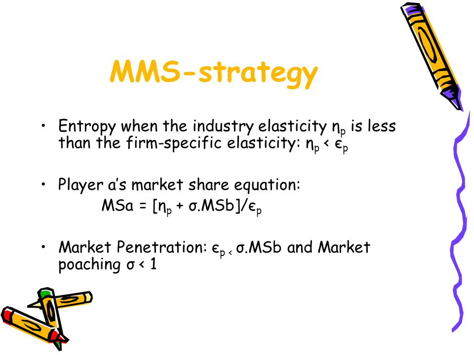 MMS-strategy Entropy when the industry elasticity ηp is less than the firm-specific elasticity: ηp < єp.
