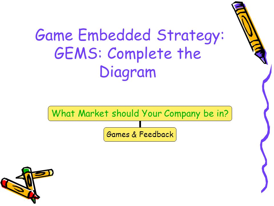 Game Embedded Strategy: GEMS: Complete the Diagram