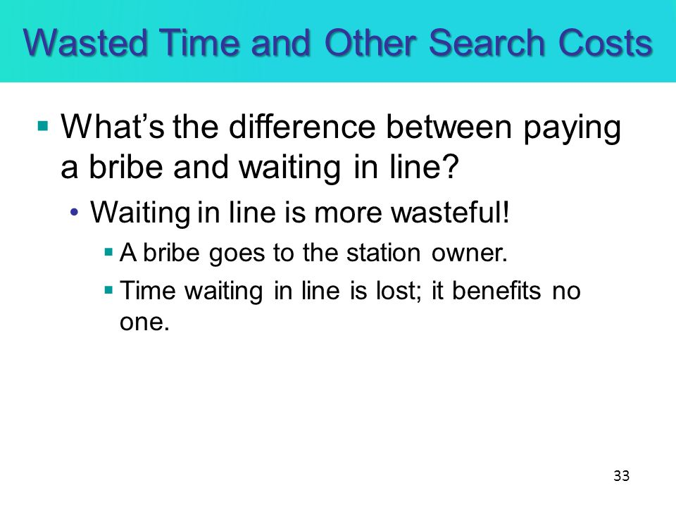 Wasted Time and Other Search Costs