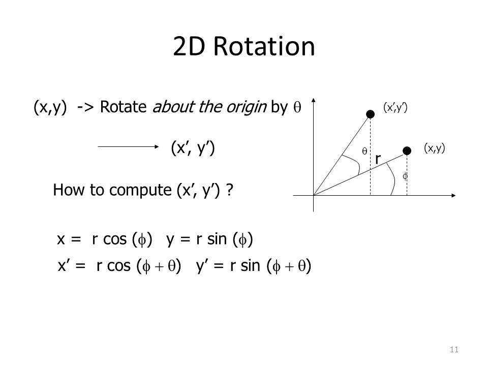 2D Rotation (x,y) -> Rotate about the origin by q (x', y') r