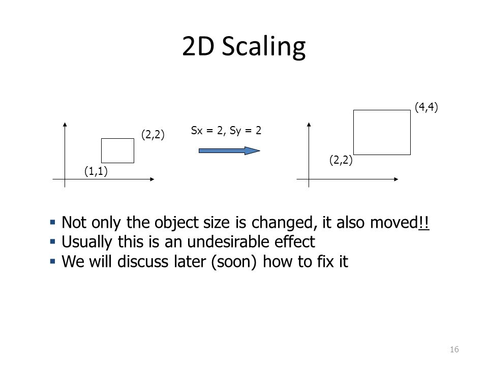 2D Scaling Not only the object size is changed, it also moved!!