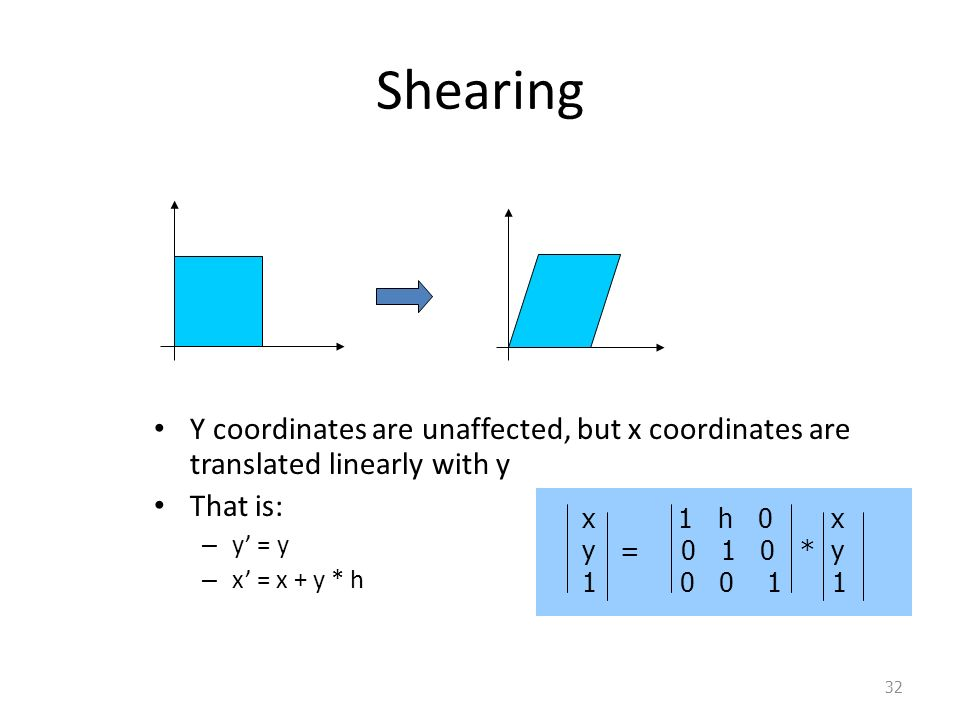 Shearing Y coordinates are unaffected, but x coordinates are translated linearly with y. That is: y' = y.