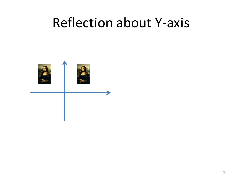 Reflection about Y-axis