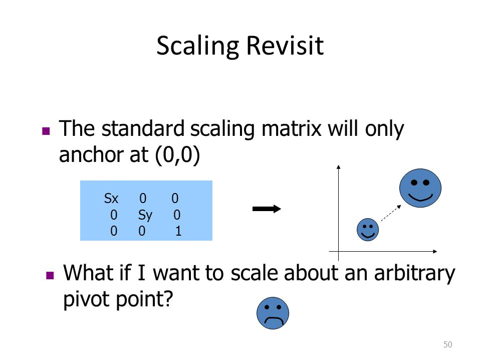 Scaling Revisit The standard scaling matrix will only anchor at (0,0)