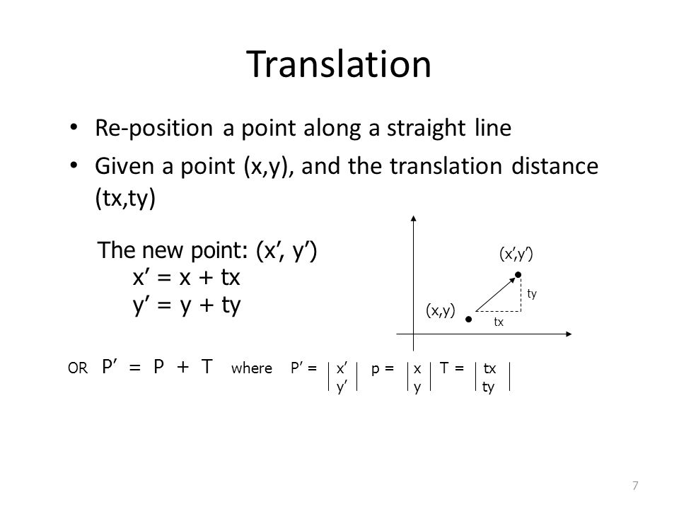 Translation Re-position a point along a straight line