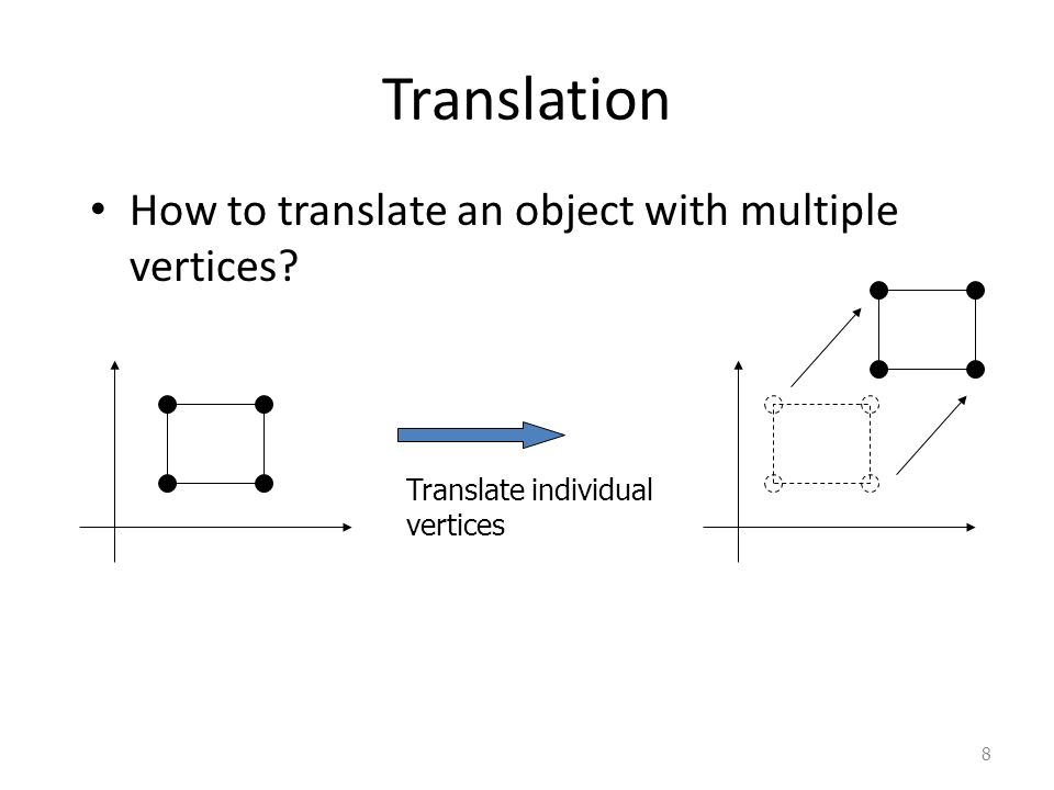 Translation How to translate an object with multiple vertices