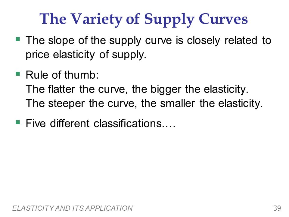The Variety of Supply Curves