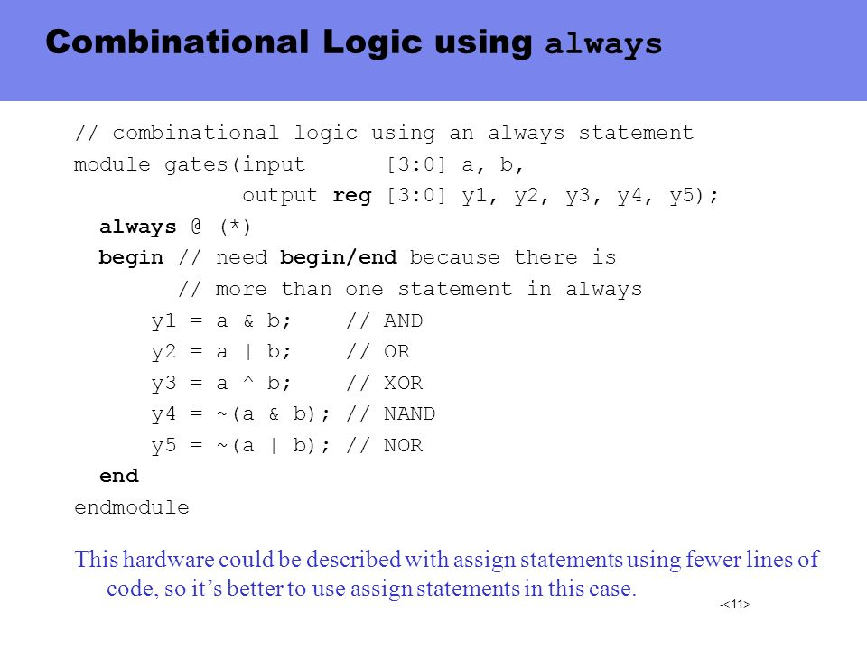 Combinational Logic using always