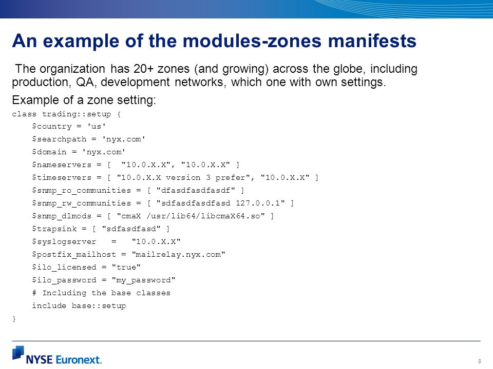 An example of the modules-zones manifests