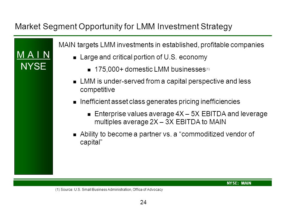 M A I N NYSE Market Segment Opportunity for LMM Investment Strategy