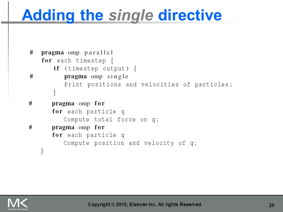 Adding the single directive