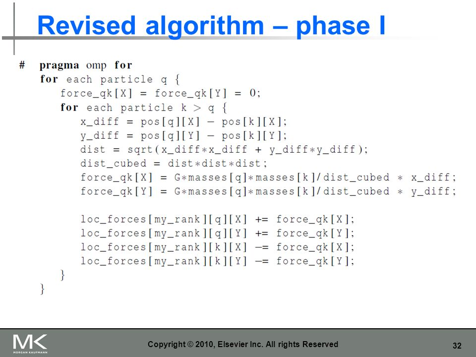 Revised algorithm – phase I