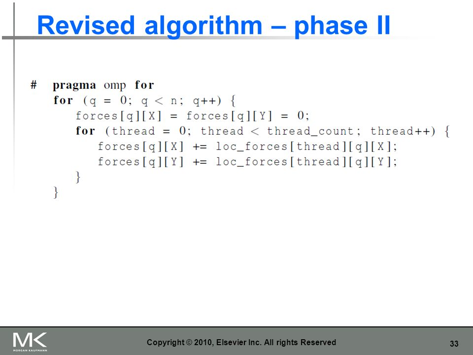 Revised algorithm – phase II