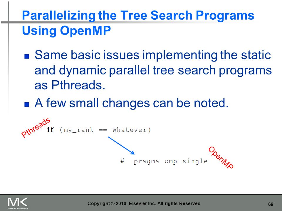 Parallelizing the Tree Search Programs Using OpenMP