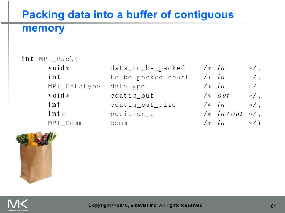 Packing data into a buffer of contiguous memory