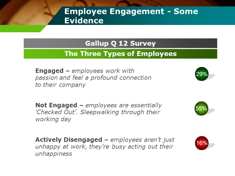 Employee Engagement - Some Evidence