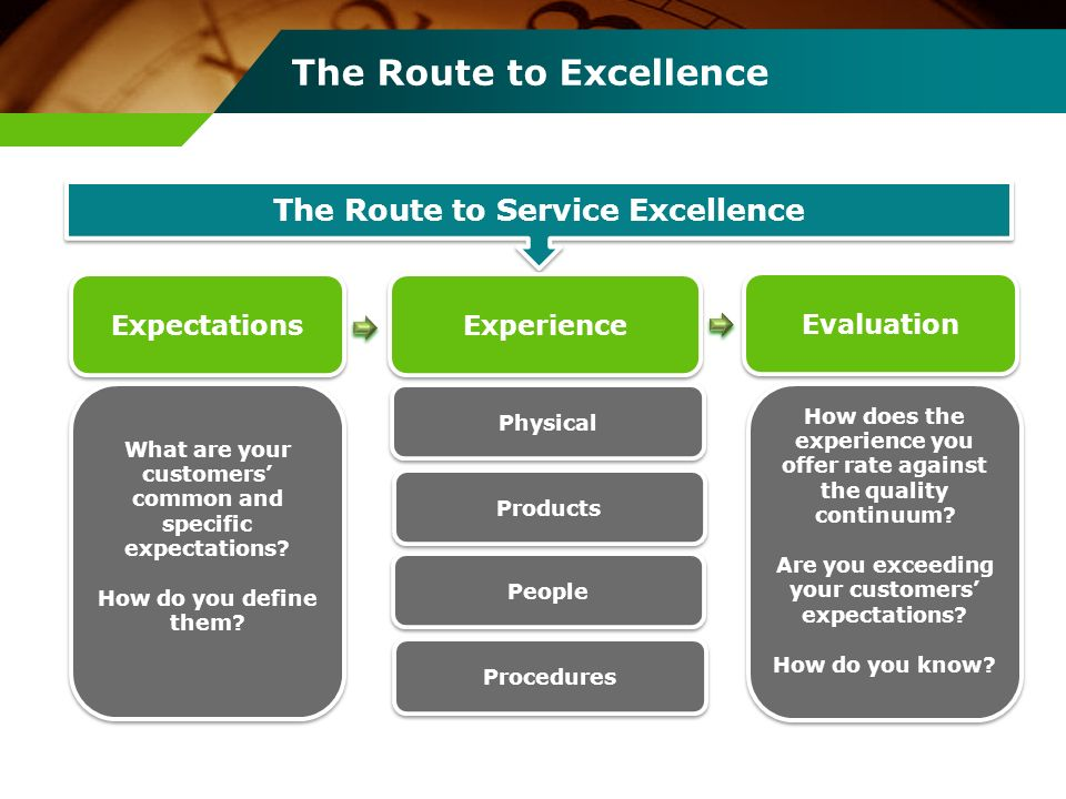 The Route to Excellence