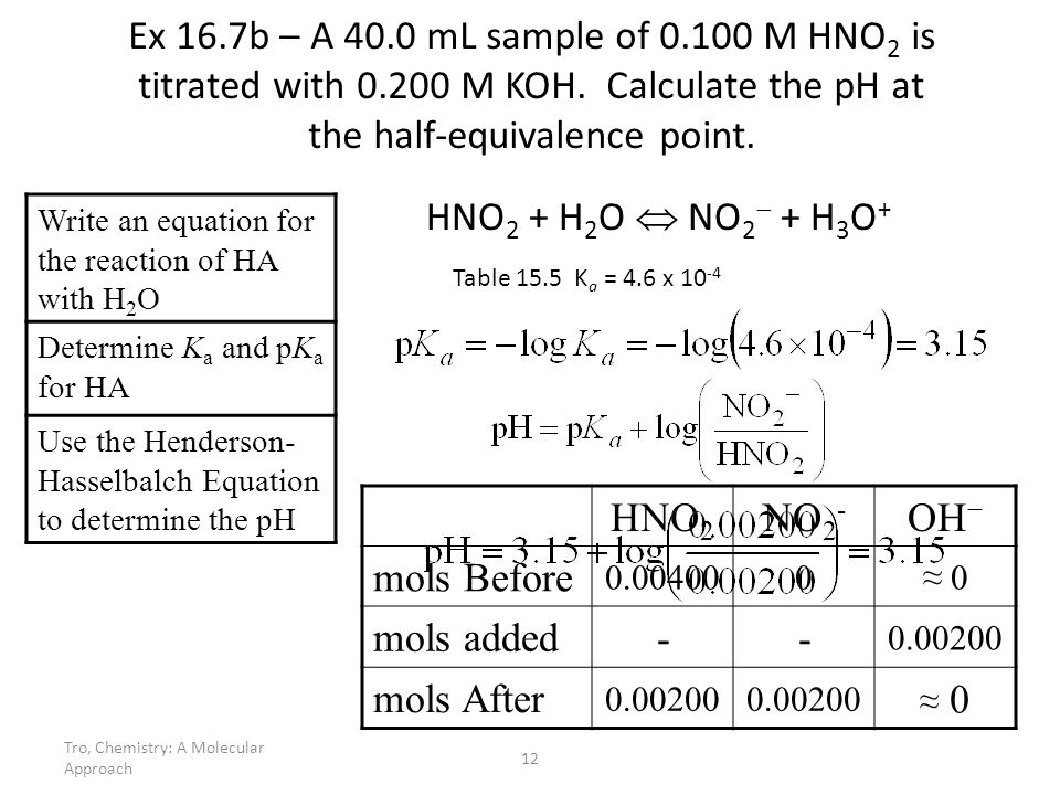 Ex 16. 7b – A mL sample of M HNO2 is titrated with 0
