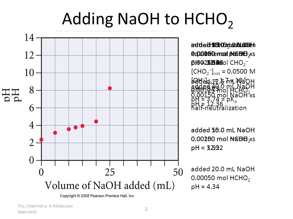 Adding NaOH to HCHO2 added 10.0 mL NaOH mol HCHO2 pH = 3.56
