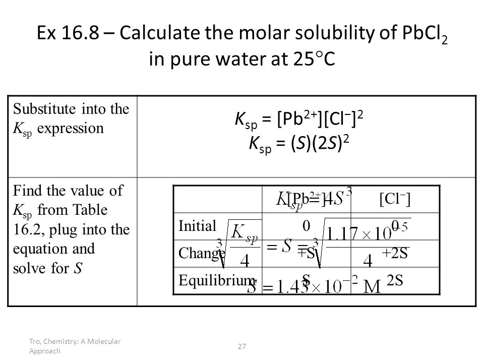 Ex 16.8 – Calculate the molar solubility of PbCl2 in pure water at 25C