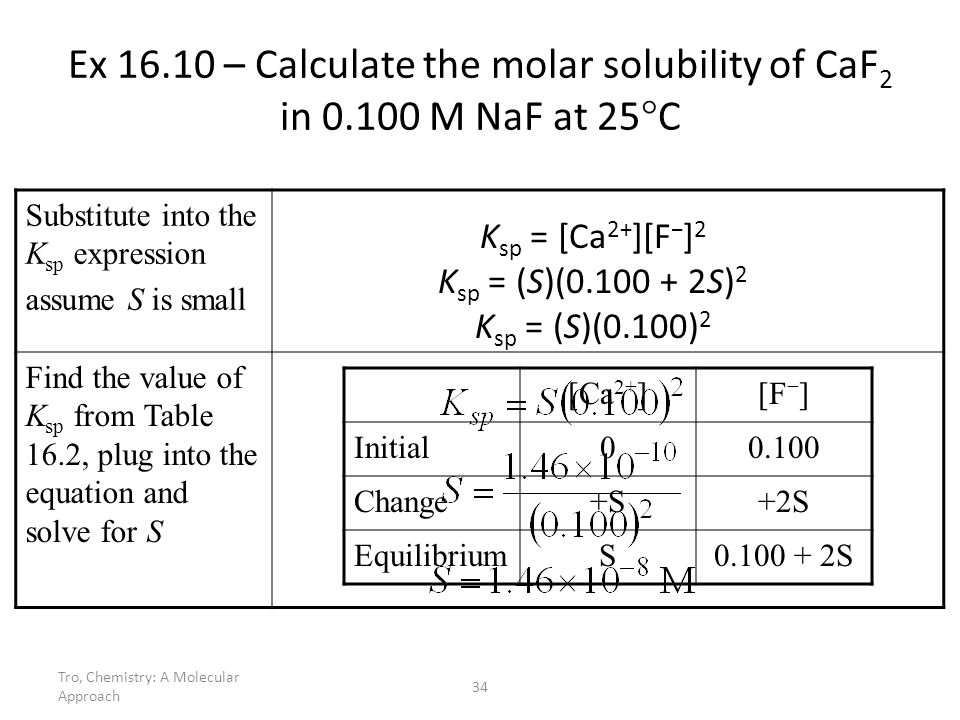 Ex – Calculate the molar solubility of CaF2 in 0