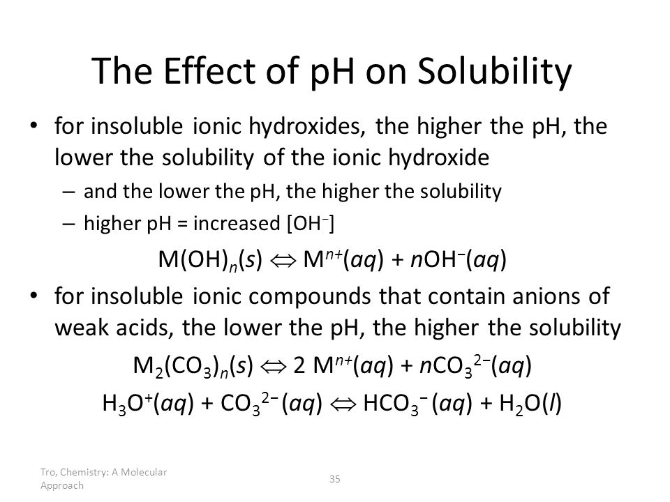 The Effect of pH on Solubility