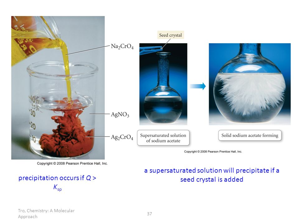 a supersaturated solution will precipitate if a seed crystal is added
