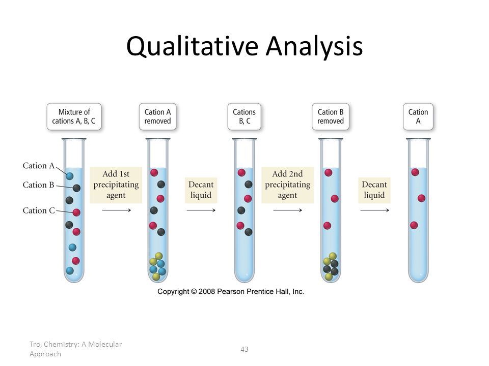 Qualitative Analysis Tro, Chemistry: A Molecular Approach