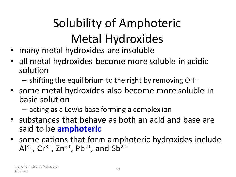 Solubility of Amphoteric Metal Hydroxides
