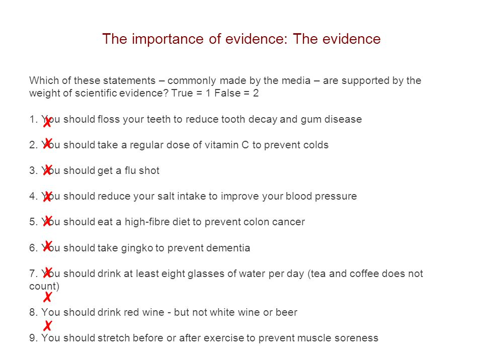 The importance of evidence: The evidence
