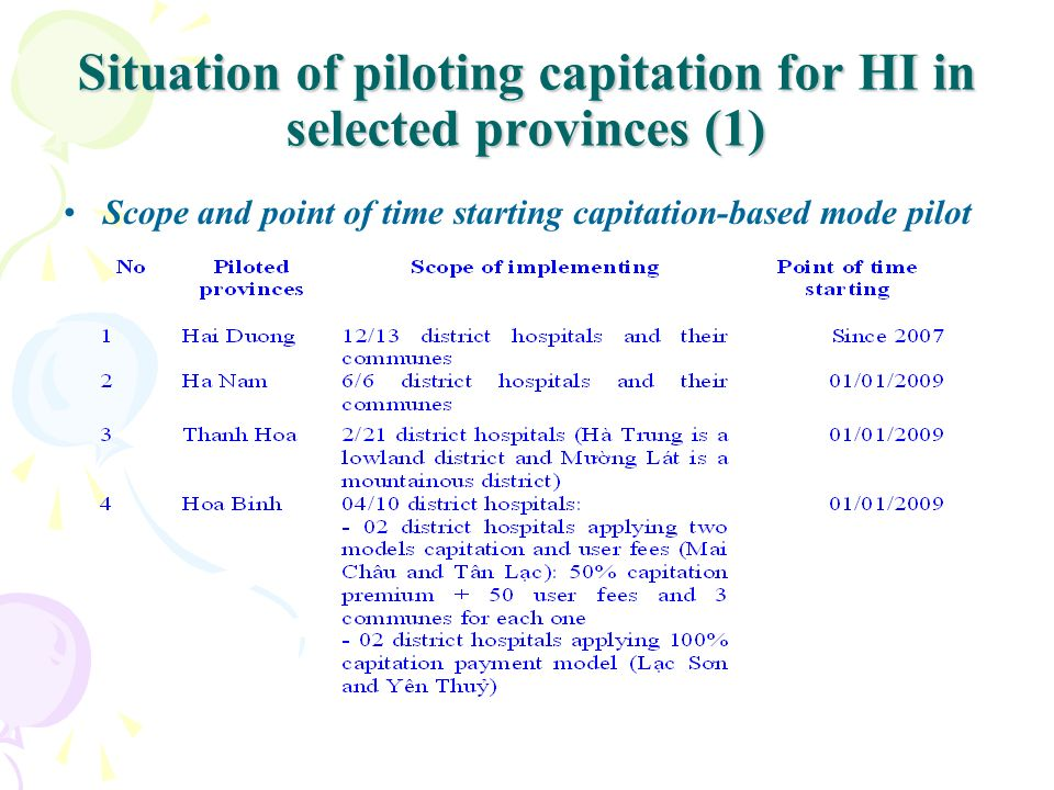 Situation of piloting capitation for HI in selected provinces (1)
