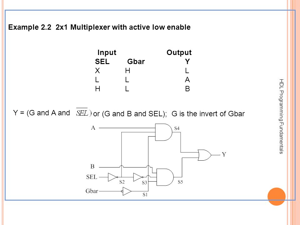 Example 2.2 2x1 Multiplexer with active low enable