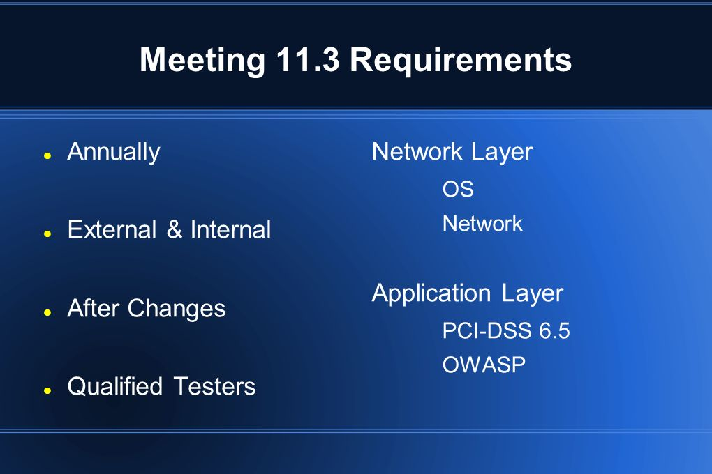 Meeting 11.3 Requirements Annually External & Internal After Changes