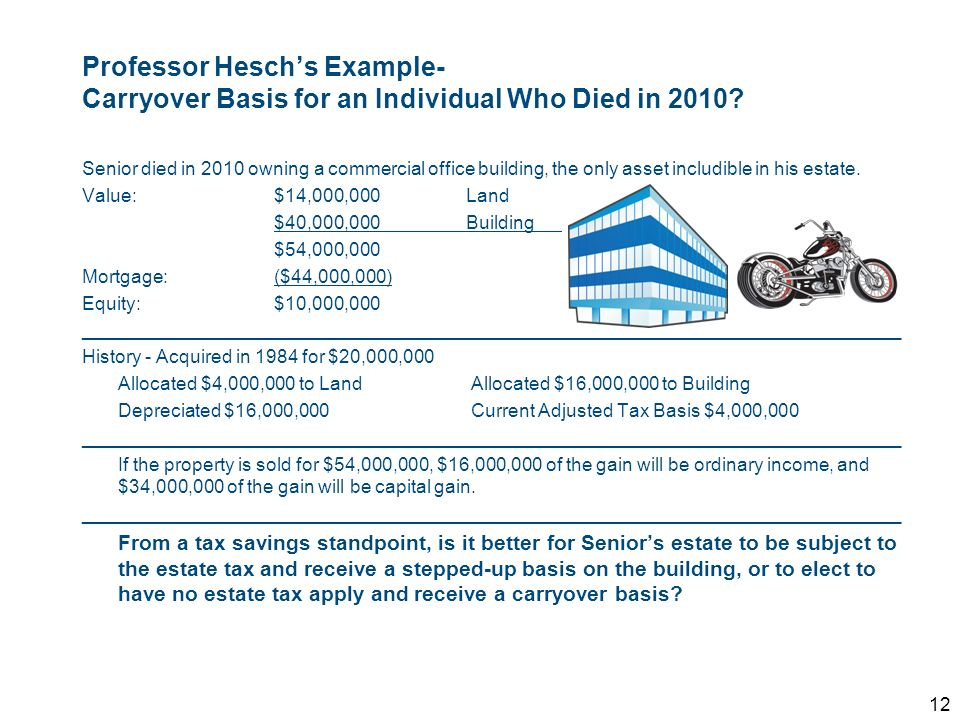 Professor Hesch's Example- Carryover Basis for an Individual Who Died in 2010