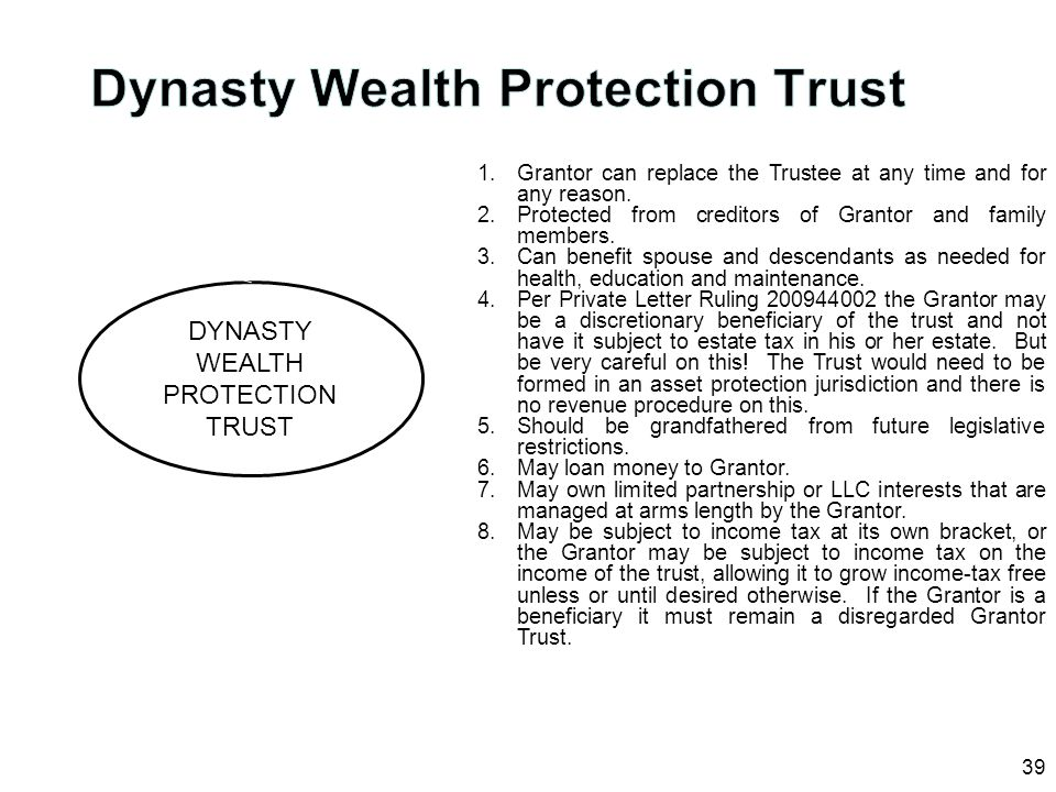 Dynasty Wealth Protection Trust