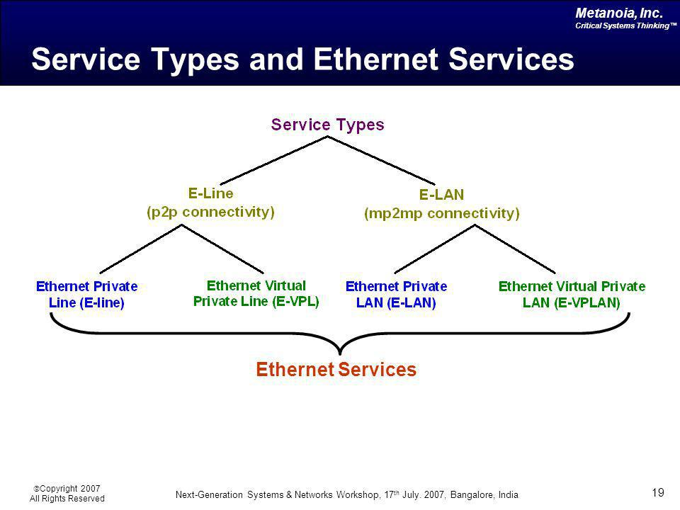 Service Types and Ethernet Services