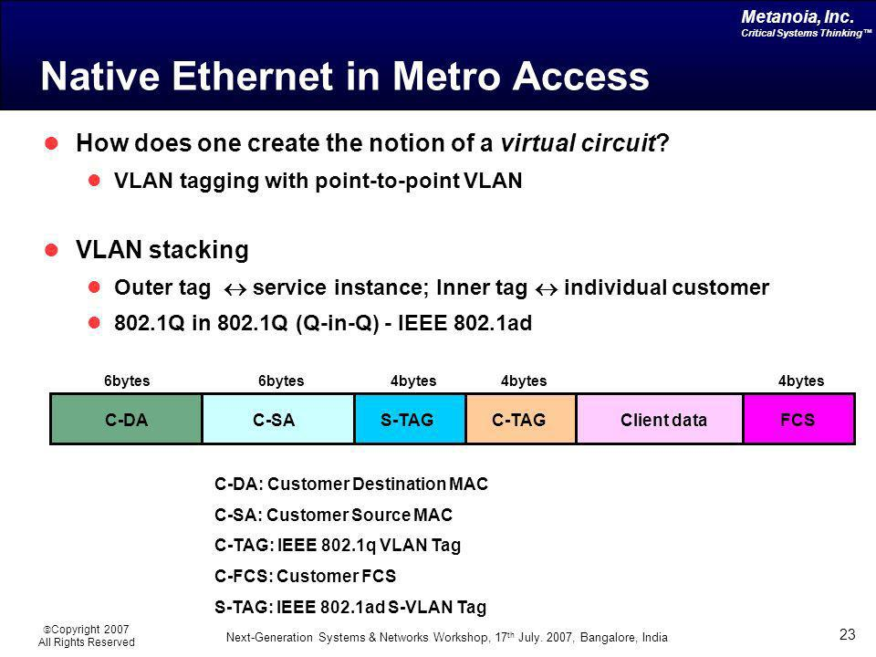Native Ethernet in Metro Access