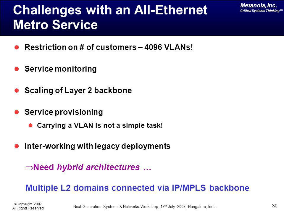 Challenges with an All-Ethernet Metro Service