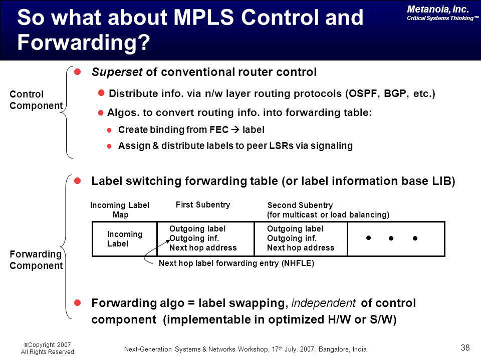 So what about MPLS Control and Forwarding