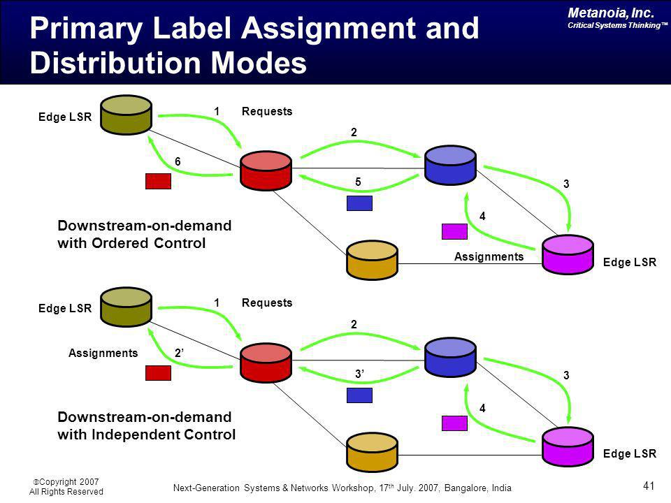 Primary Label Assignment and Distribution Modes