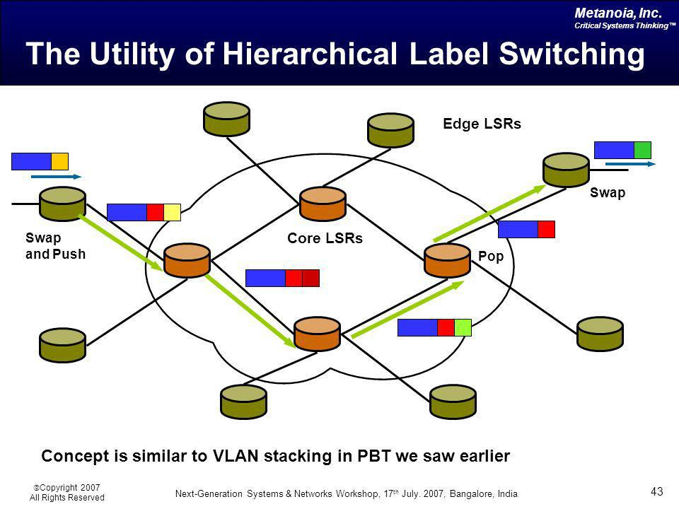 The Utility of Hierarchical Label Switching