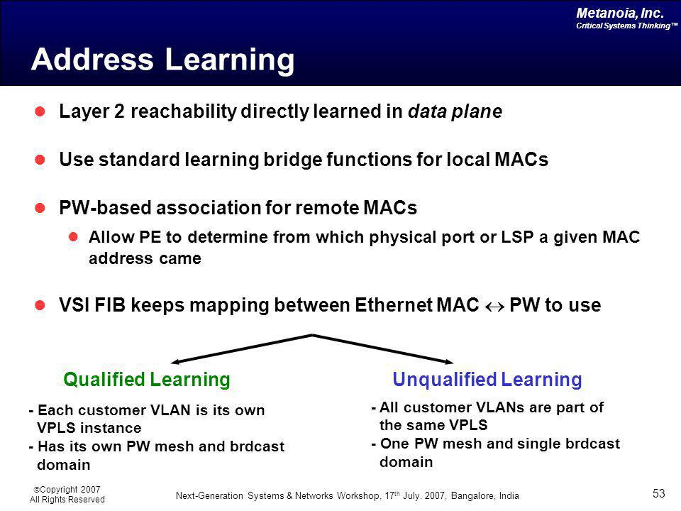 Address Learning Layer 2 reachability directly learned in data plane