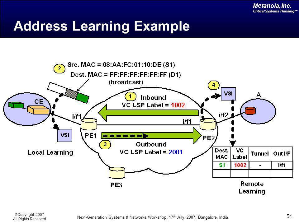 Address Learning Example