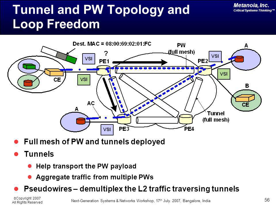 Tunnel and PW Topology and Loop Freedom