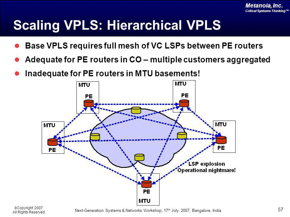 Scaling VPLS: Hierarchical VPLS