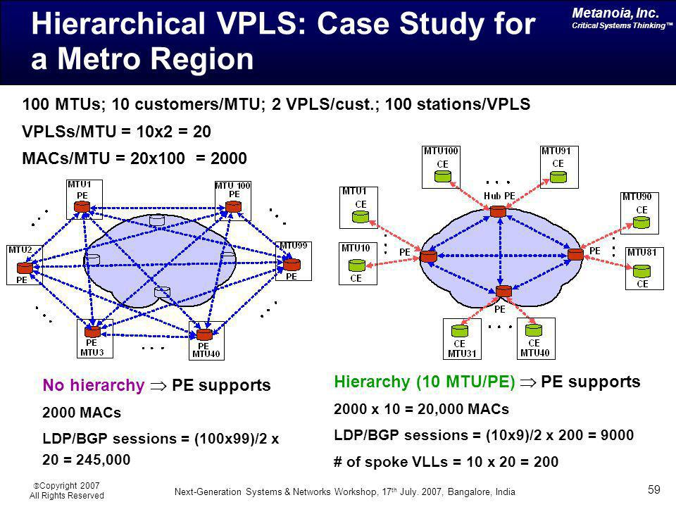 Hierarchical VPLS: Case Study for a Metro Region